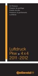 Luftdruck Pkw •n 4x4 2011·2012 - willreifen.at