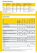 Broschüre Geschossdecke - Cassens - Page 7
