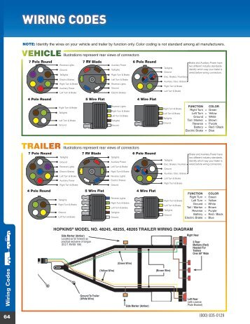 Hopkins Towing Solutions Wiring Diagram Free Download Wiring ... on vehicle wiring color codes, vehicle lights diagram, standard 7 wire trailer diagram, trailer light connector diagram, vehicle lighting diagram, vehicle air conditioning diagram, vehicle electrical diagram, trailer plug diagram,
