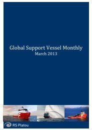 RS Platou Global Support Vessel Monthly March 2013 - MOOGAS