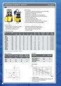 tM 5 zd– schwimmende entnahme - Zehnder Pumpen GmbH - Seite 4