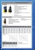 tM 5 zd– schwimmende entnahme - Zehnder Pumpen GmbH - Seite 6