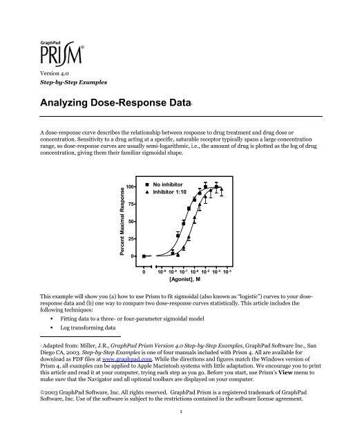 Analyzing Dose-Response Data - GraphPad Software