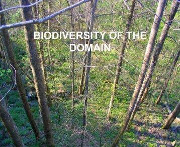 habitats - Biology