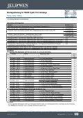 A3.3 - 2.50 - JELD-WEN Türen - Page 3