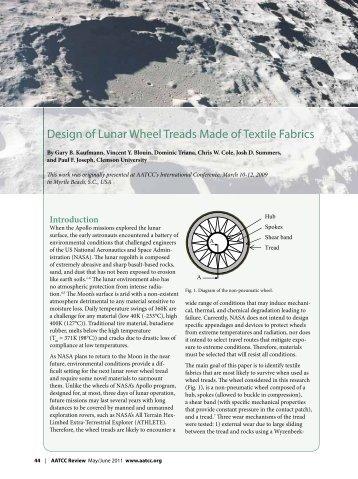 Design of Lunar Wheel Treads Made of Textile Fabrics