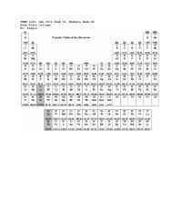 CHEM 1145, Gen Coll Chem II, Example Exam #2 Rose State ...