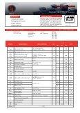 Thyristor Modules - AMS Technologies - Page 7