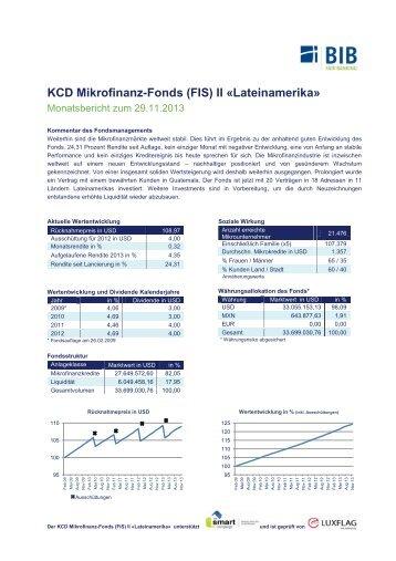 KCD Mikrofinanz-Fonds (FIS) II «Lateinamerika - GAD eG