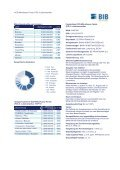 KCD Mikrofinanz-Fonds (FIS) II «Lateinamerika - GAD eG - Page 2