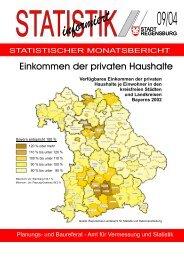 Einkommen der privaten Haushalte - Statistik.regensburg.de - Stadt ...