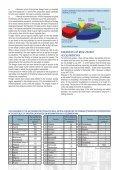 IMMOBILIENFACHWEREBAND REAL ESTATE ASSOCIATION - Seite 7