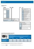 Pumpenträger nach VDMA 24 561 Bellhousings acc. to VDMA 24 561 - Seite 2