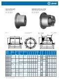 Pumpenträger nach VDMA 24 561 Bellhousings acc. to VDMA 24 561 - Seite 5