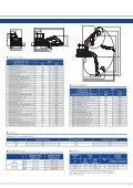 DX85R-3 | Kompaktbagger - Doosan Construction Equipment EMEA - Seite 5