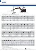 DX85R-3 | Kompaktbagger - Doosan Construction Equipment EMEA - Seite 6