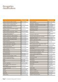 Occupational ratings guide for insurance - MLC - Page 6