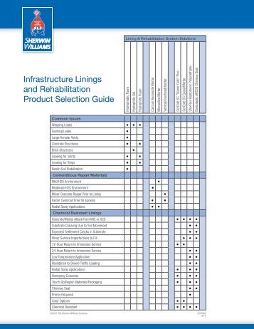 Infrastructure Linings and Rehabilitation Product Selection Guide