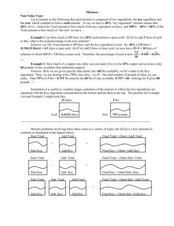 Worksheets Mixture Problems Worksheet october 03 2012 mixture problem strategies