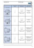 Drehzahl-Überlagerungsgetriebe Phase shifter ... - Base Industrial - Seite 5
