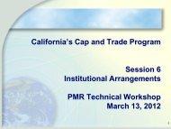 Institutional Arrangement for Emissions Trading - California