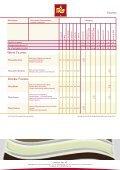 Füllungen Fillings Crèmes Creme Cremas - Page 5
