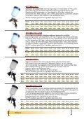 Katalog opreme u PDF formatu možete skinuti ovdje ! - 4,5 MB - Page 4