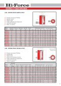 Crics – Pompes - Coupes cables – Presses ... - ATC Production - Page 5