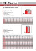 Crics – Pompes - Coupes cables – Presses ... - ATC Production - Page 7