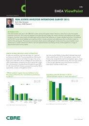 REAL ESTATE INVESTOR INTENTIONS SURVEY 2013 - CBRE