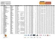 32 MARATON WARSZAWSKI Klasyfikacja : GENERALNA