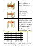 PDF catalog - Who-sells-it.com - Page 7