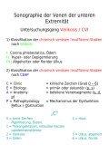 Sonographie der Venen der unteren Extremität Varikosis - Seite 4