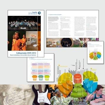 Cultuurnota 2009-2012 - Grafisch Geluk