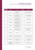 Elastomere - Knorr & Macho GmbH - Seite 3