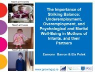 The Importance of Striking Balance: Underemployment ...