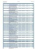 Lager-ID Karton Itemname ASIN EAN Condition Land VK ... - Semmller - Seite 4