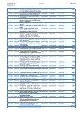 Lager-ID Karton Itemname ASIN EAN Condition Land VK ... - Semmller - Seite 6