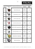 Electra-Zubehör-Katalog 2013 downloaden - Page 4