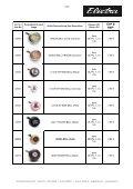 Electra-Zubehör-Katalog 2013 downloaden - Page 6
