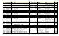 Master List 2013.pdf - Lincoln County