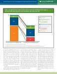 Financial Consequences of Long-Term ... - Urban Institute - Page 7