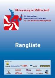 Rangliste Niedergesteln - Tambouren und Pfeifer Visperterminen