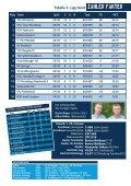 ORANIENBURGER HC - 1. VfL Potsdam - Page 5