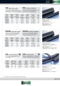 PMA Cable Protection Automation Products - Seite 3