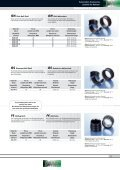PMA Cable Protection Automation Products - Seite 5