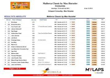 Download Here - Vuelta a Mallorca
