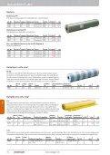 Produktkatalog Dach + Wand - Zweygart - Page 6