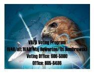VAFB V ti P VAFB Voting Program IVAO/alt IVAO: Maj Howerton/ Lt ...