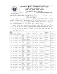 Seniority List of TG-2/TG-1/Cable